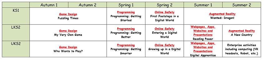 Computing cycle 1.png