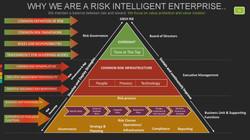 GBSH Consult Group Risk Intelligence Enterprise