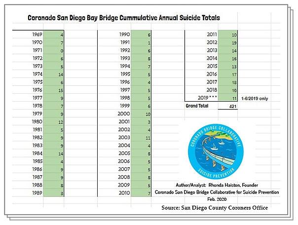 suicide grand total 69-18 dot 5.JPG