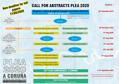 Call for abstracts diagramV5LOW.jpg