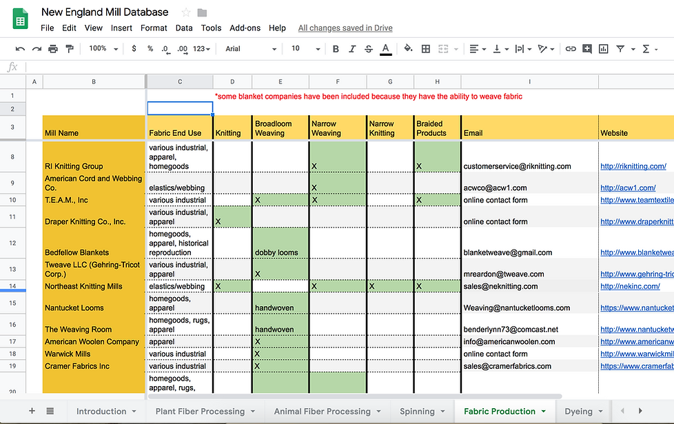 NE Mil Database Spreadsheet.png