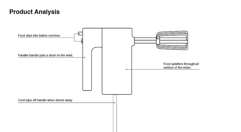 Hand Mixer Presentation5.png