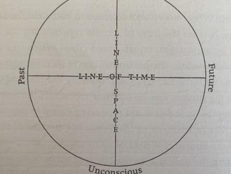 The Fourfold Wheel Rune Spread
