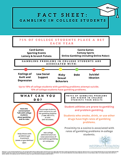 New Gambling in College Students.png