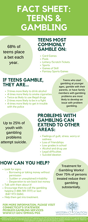 Teens and Gambling FS.png