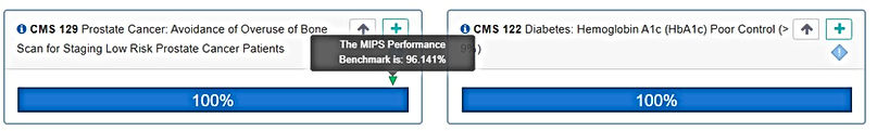 cardview dashboard with benchmarks.jpg