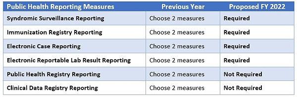 Proposed Public Health Measures.jpg