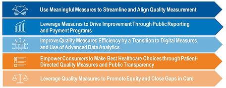 Goals of CMS Quality Measurement Action Plan.jpg