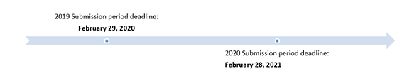 submission timeline.png