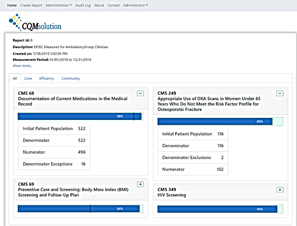 CQMsolution dashboard updated.png