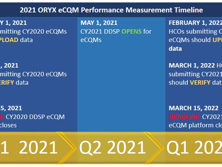2021 Joint Commission ORYX eCQM Requirements