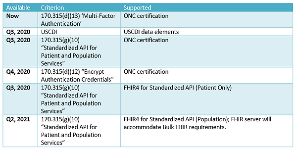 FHIR compliance.png