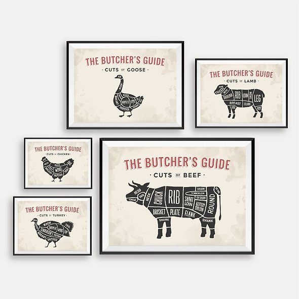 Butcher Diagram Posters