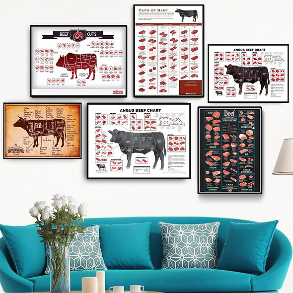 Butcher Cuts Chart Prints