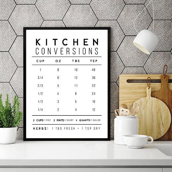 Farmhouse Kitchen Conversions