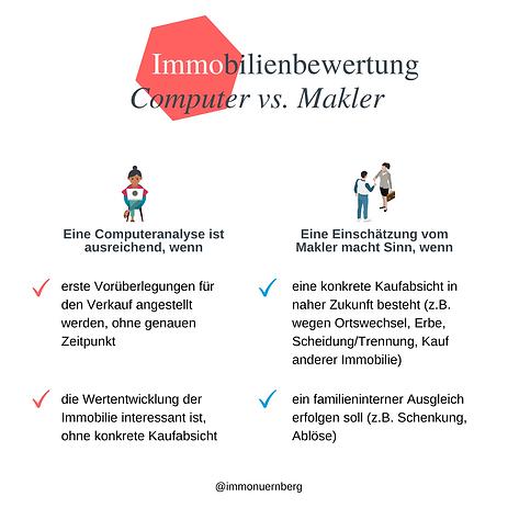 immobilienbewertung-computer-versus-makl