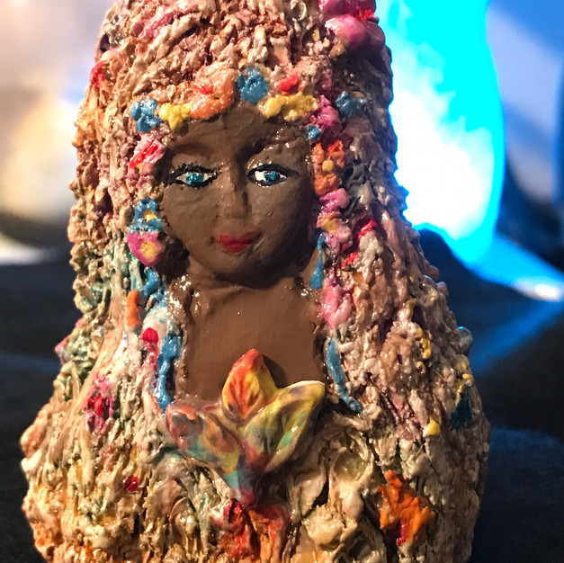 Chakra Goddess