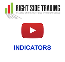 Tradethirstry 9 Indicators.png