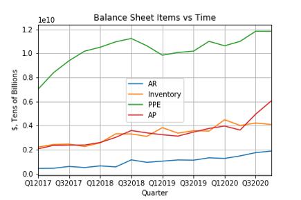 Balance_Sheet_Items.png