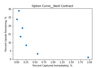 Option Curve_1week.png