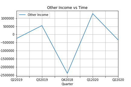 Other_Income.png