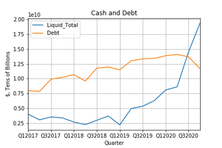 Cash and Debt.png