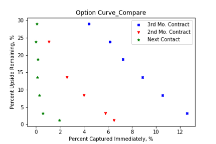 Option Curve_Compare.png