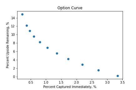 Option Curve.png