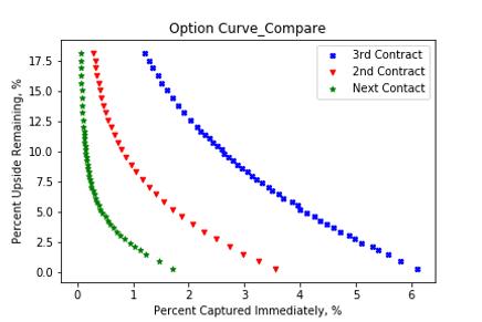 Option Curve_Compare.png