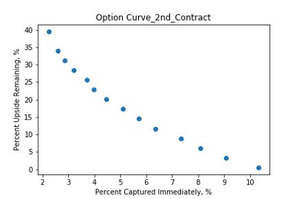 Option Curve_2 Weeks.png