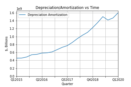 Depreciation.png