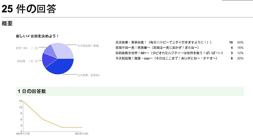螢幕截圖 2014-11-22 15.28.38.png
