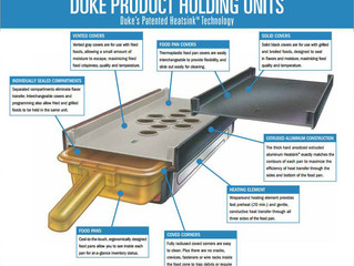 Product Spotlight: Duke PHU