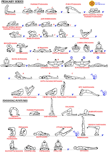 Ashtanga Primary Cheat Sheets (2)