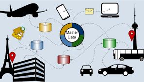 Business model for certified translators