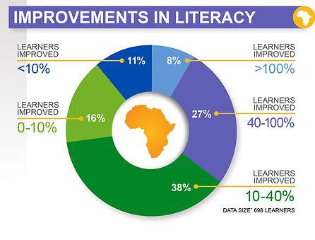 improve-literacy.jpeg