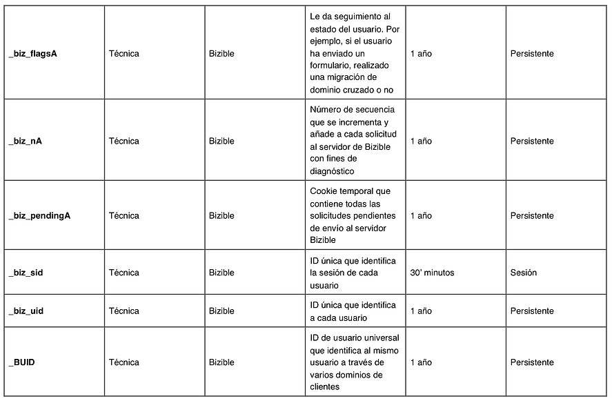 tabla 6c.jpg