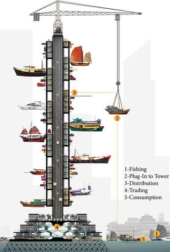 Boat Tower