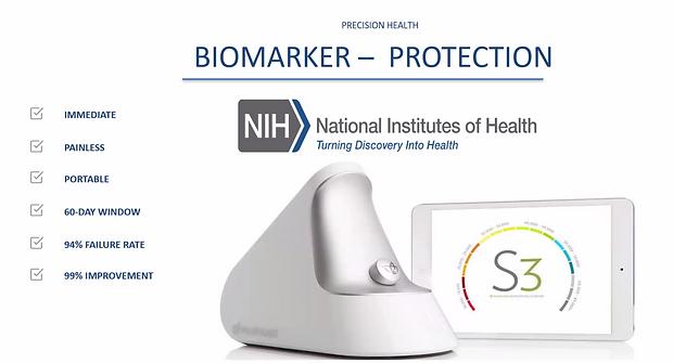 Pharmanex BioPhotonic S3 Scanner