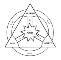 The Trinity – A Contemporary Review (Part 2/2)