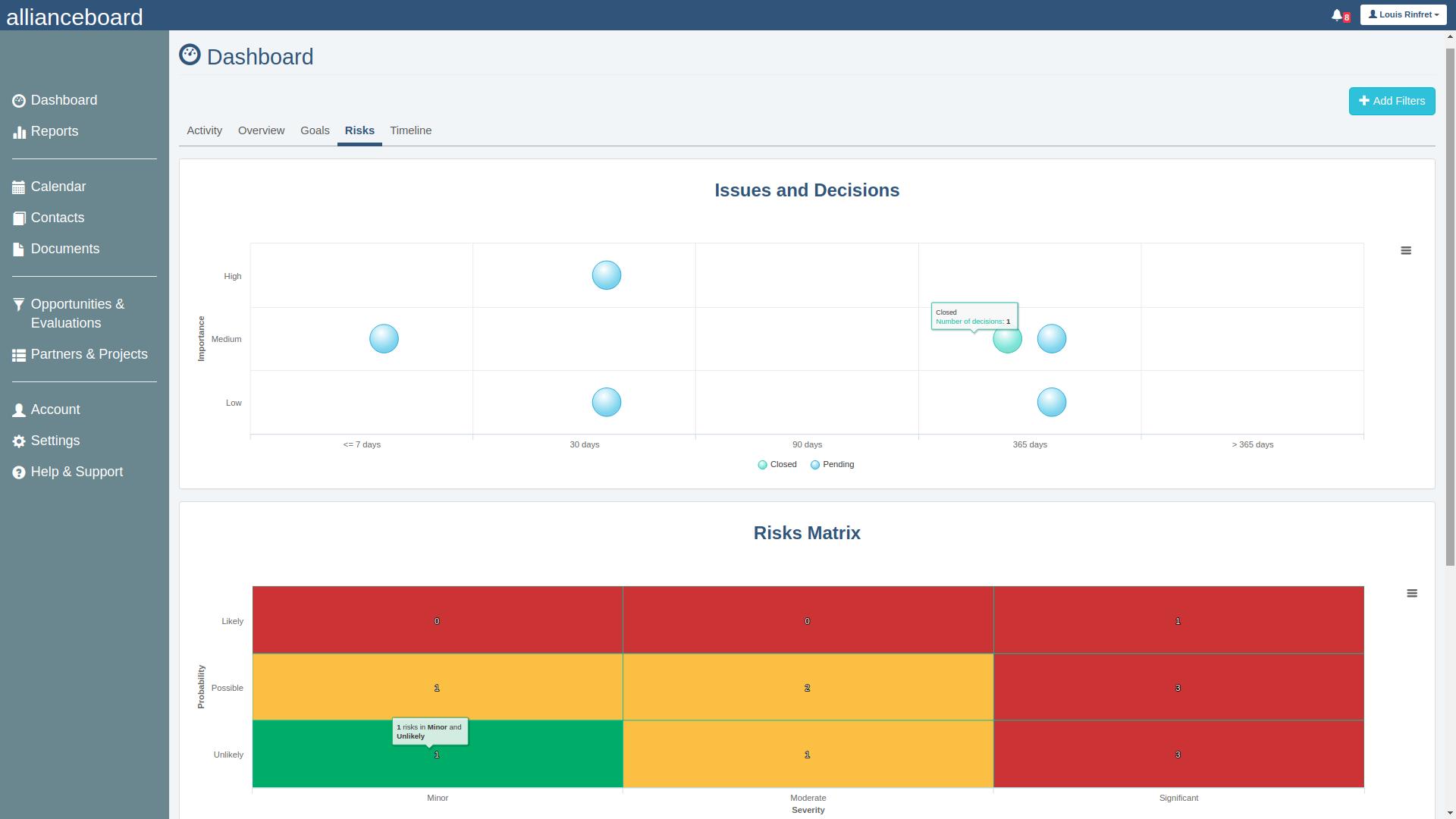 allianceboard management analytics