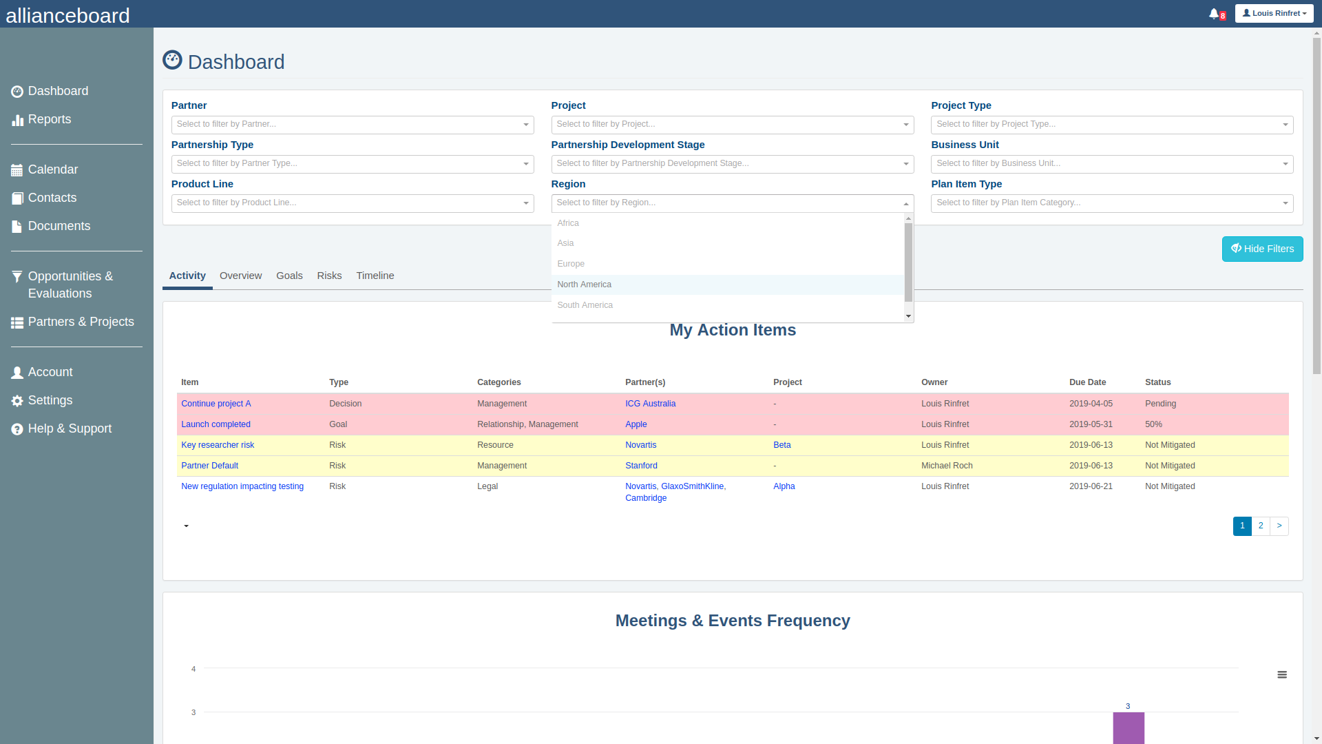 Action items dashboard with filters