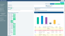 allianceboard report builder