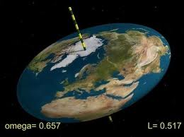 Depiction of Flat/Concave/Earth...
