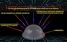 FLAT EARTH ~ MAXAMILIUM image/picture. jpg. Diagrams, map, visual perspective, eyes, sun, moon, magnetism, continents, volcanism, weather, magnetic star-grid, http://lebelmiky.wixsite.com/maxamilium-1 ... https://www.youtube.com/user/Maxamilium/videos