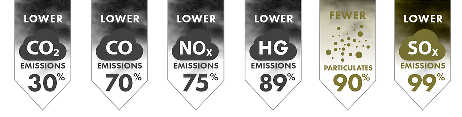 Emissions_Reductions_croppedALL.png