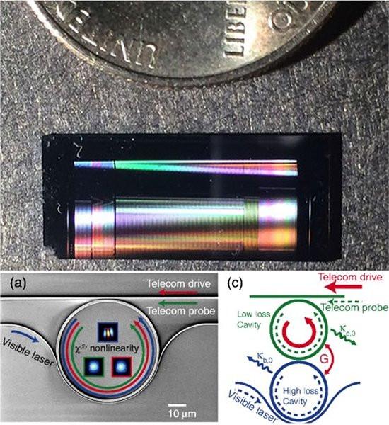 """A conversão de frequência - sem perda do estado quântico dos fótons - ocorre por meio de um fenômeno chamado """"geração por diferença de frequência"""", produzido em um anel semicondutor de nitreto de alumínio.[Imagem: Xiang Guo]"""