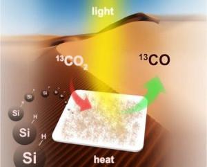 Silício transforma gás de efeito estufa em combustível