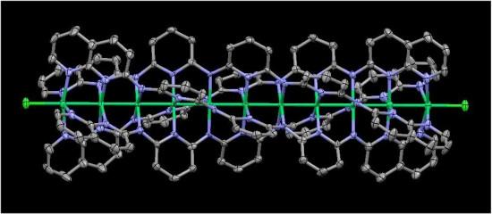 Um ligante orgânico serve como suporte, e os átomos metálicos são acrescentados um a um para formar o nanofio. [Imagem: Orestes Rivada-Wheelaghan et al. - 10.1002/anie.201709167]