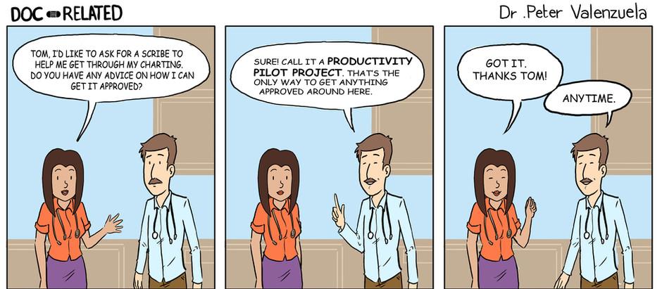 Productivity Pilot